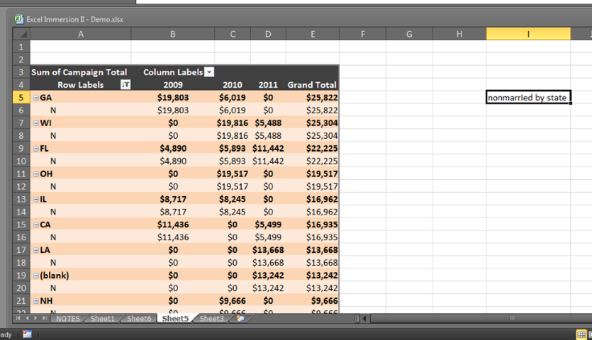 Pivot Table Ex. Single & State