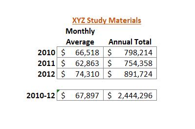 StudyMaterials XYZ