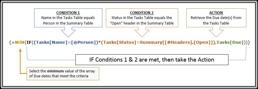 Array formula contruction