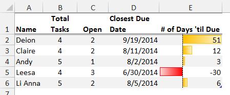 Array formula final summary